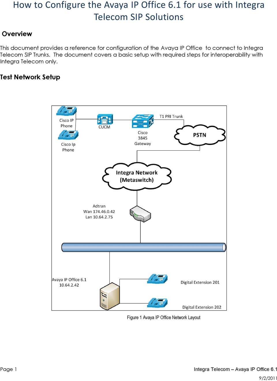 configuration of the Avaya IP Office to connect to Integra Telecom SIP Trunks.