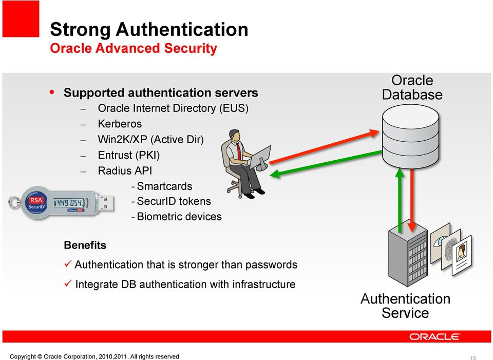 devices Oracle Database Benefits! Authentication that is stronger than passwords!