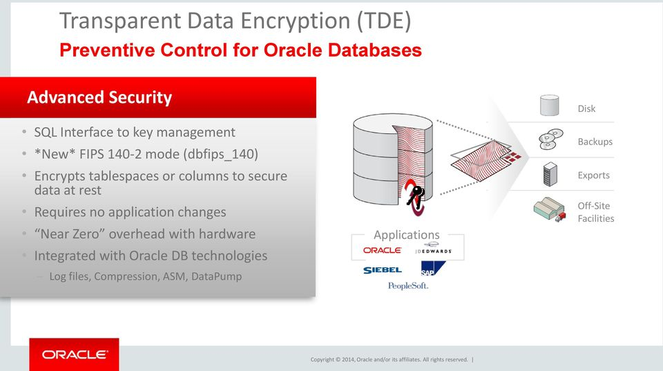 secure data at rest Requires no application changes Near Zero overhead with hardware Integrated with