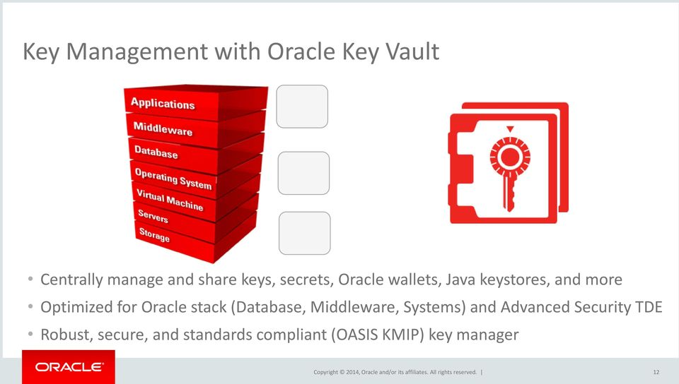 for Oracle stack (Database, Middleware, Systems) and Advanced