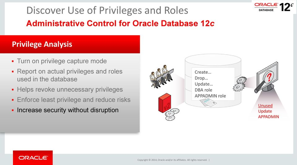 in the database Helps revoke unnecessary privileges Enforce least privilege and reduce risks
