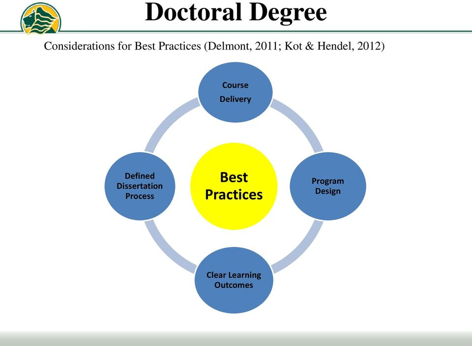 Course Delivery Defined Dissertation Process