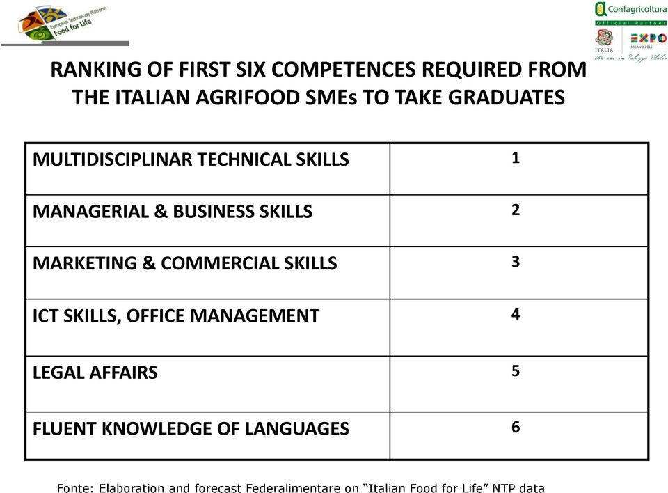 & COMMERCIAL SKILLS 3 ICT SKILLS, OFFICE MANAGEMENT 4 LEGAL AFFAIRS 5 FLUENT KNOWLEDGE