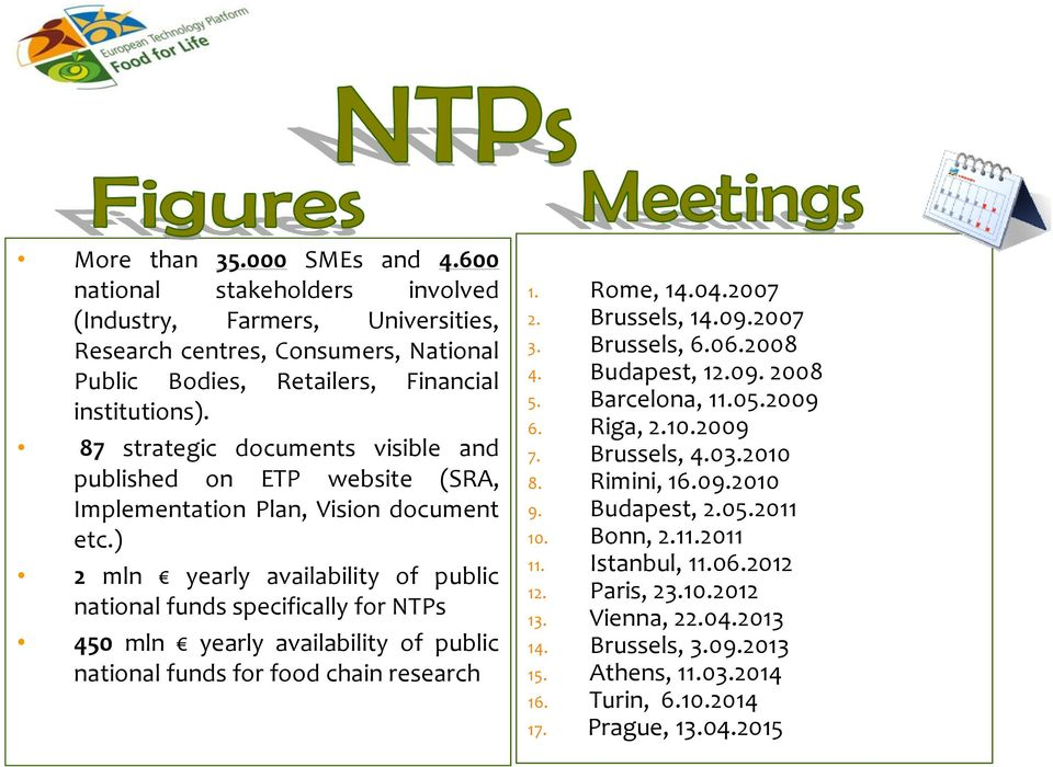 ) 2 mln yearly availability of public national funds specifically for NTPs 450 mln yearly availability of public national funds for food chain research 1. Rome, 14.04.2007 2. Brussels, 14.09.2007 3.