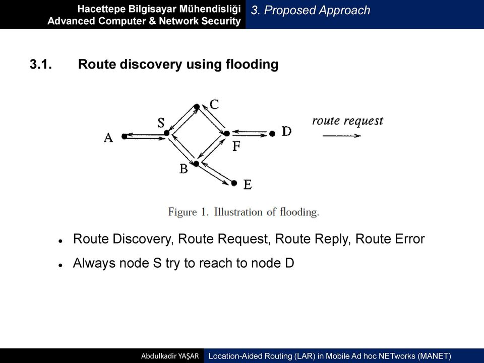 Discovery, Route Request, Route