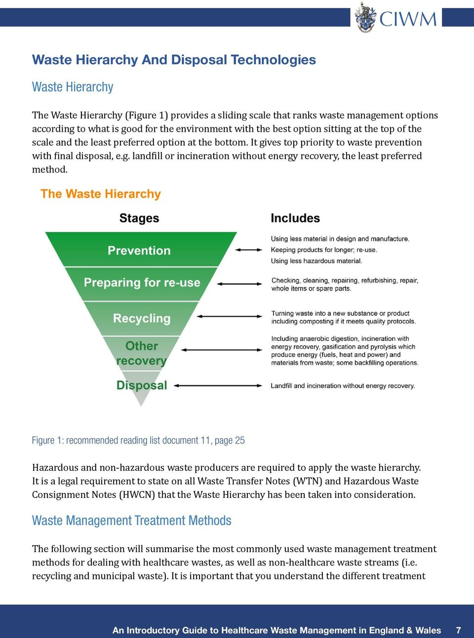 Figure 1: recommended reading list document 11, page 25 Hazardous and non-hazardous waste producers are required to apply the waste hierarchy.