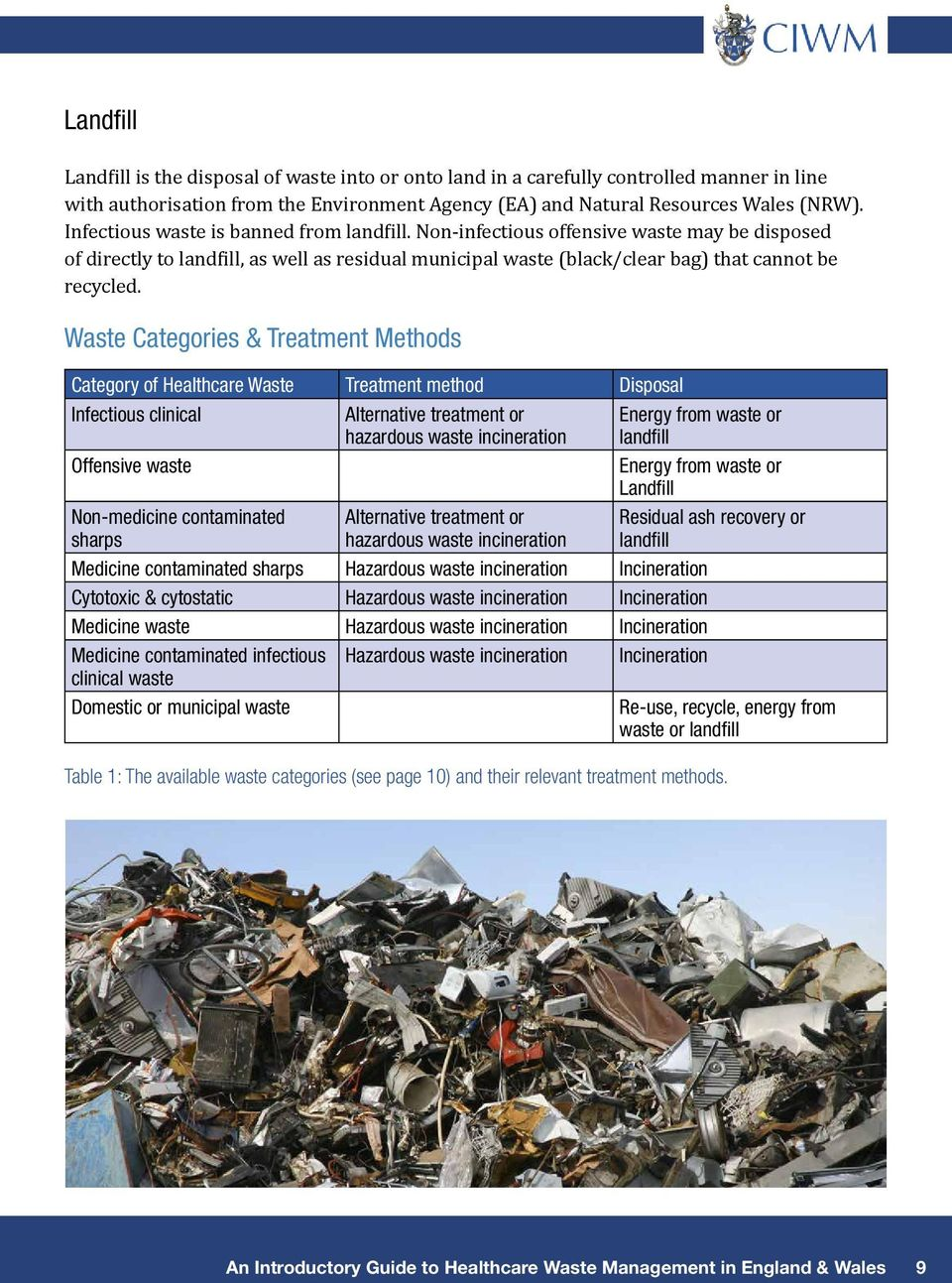 Waste Categories & Treatment Methods Category of Healthcare Waste Treatment method Disposal Infectious clinical Alternative treatment or hazardous waste incineration Energy from waste or landfill