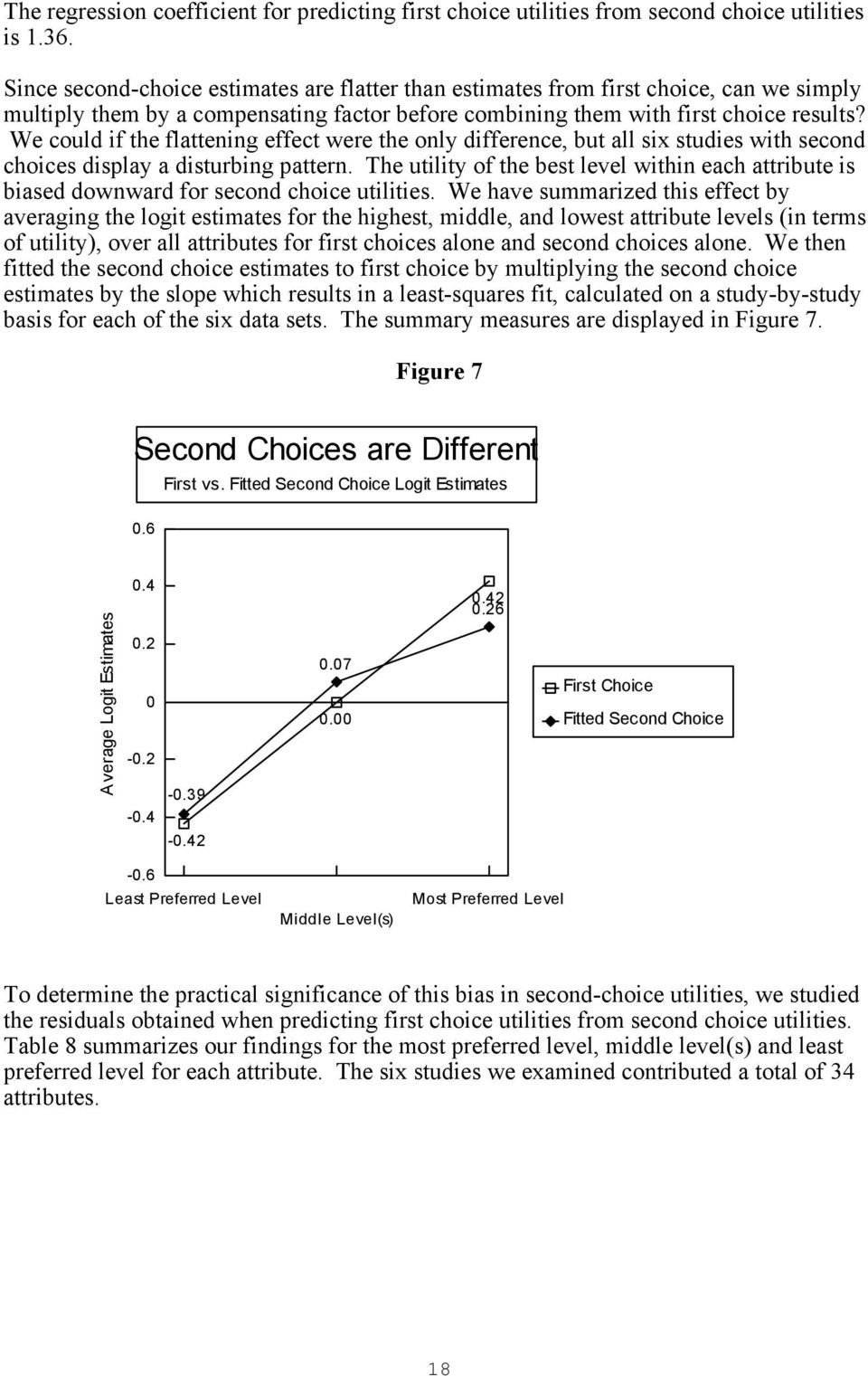 We could if the flattening effect were the only difference, but all six studies with second choices display a disturbing pattern.