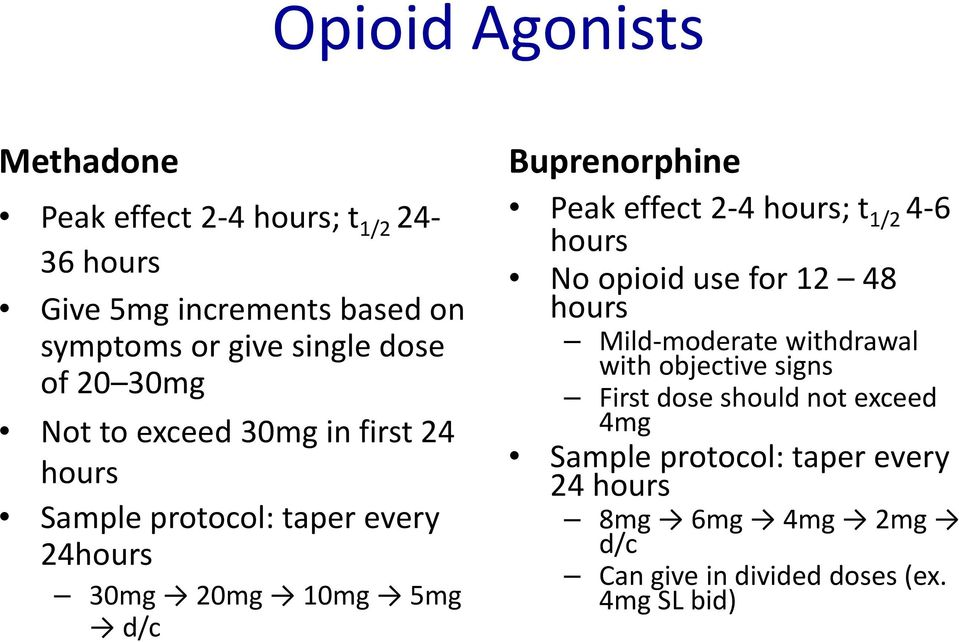 Buprenorphine Peak effect 2-4 hours; t 1/2 4-6 hours No opioid use for 12 48 hours Mild-moderate withdrawal with objective