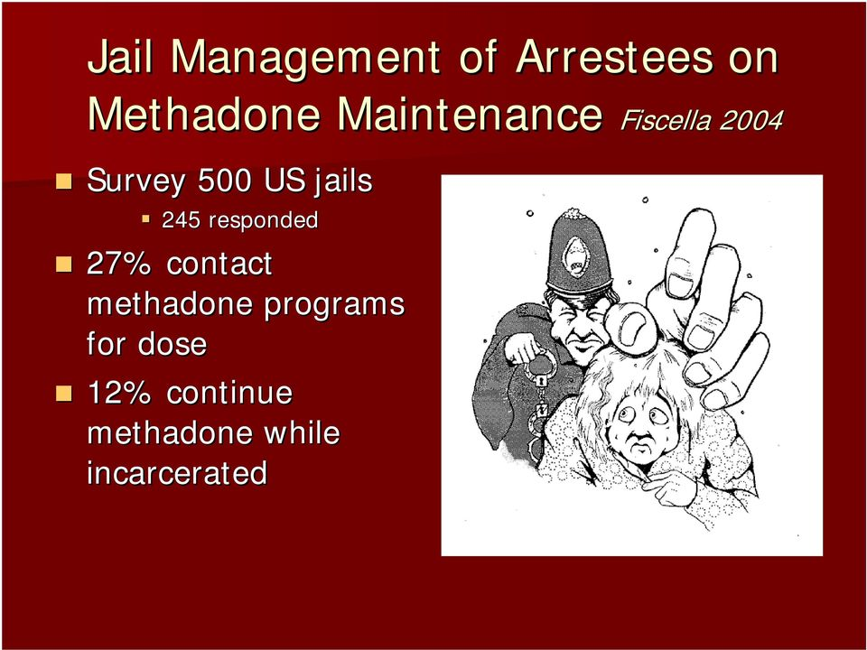 245 responded 27% contact methadone programs