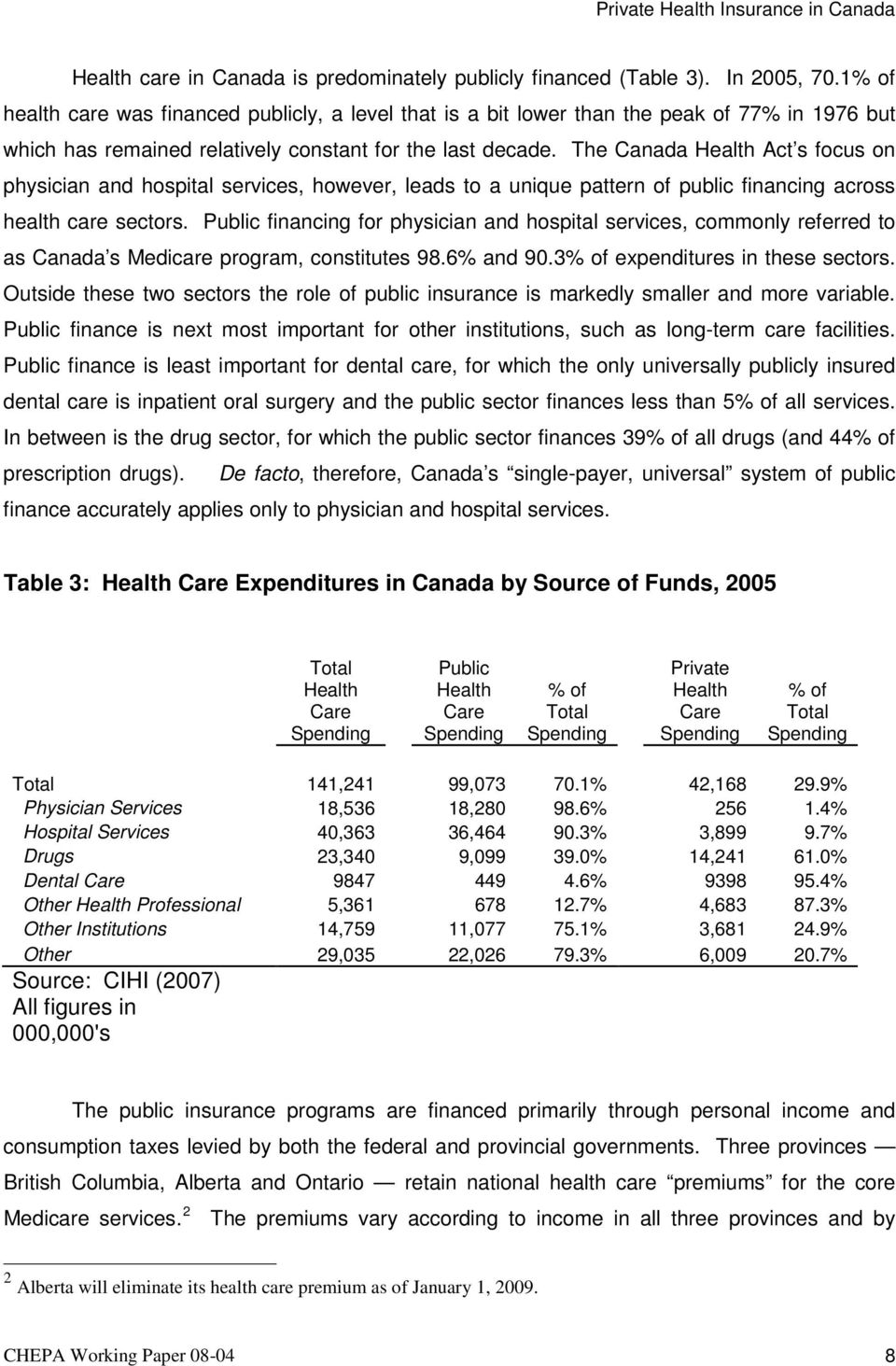 The Canada Health Act s focus on physician and hospital services, however, leads to a unique pattern of public financing across health care sectors.
