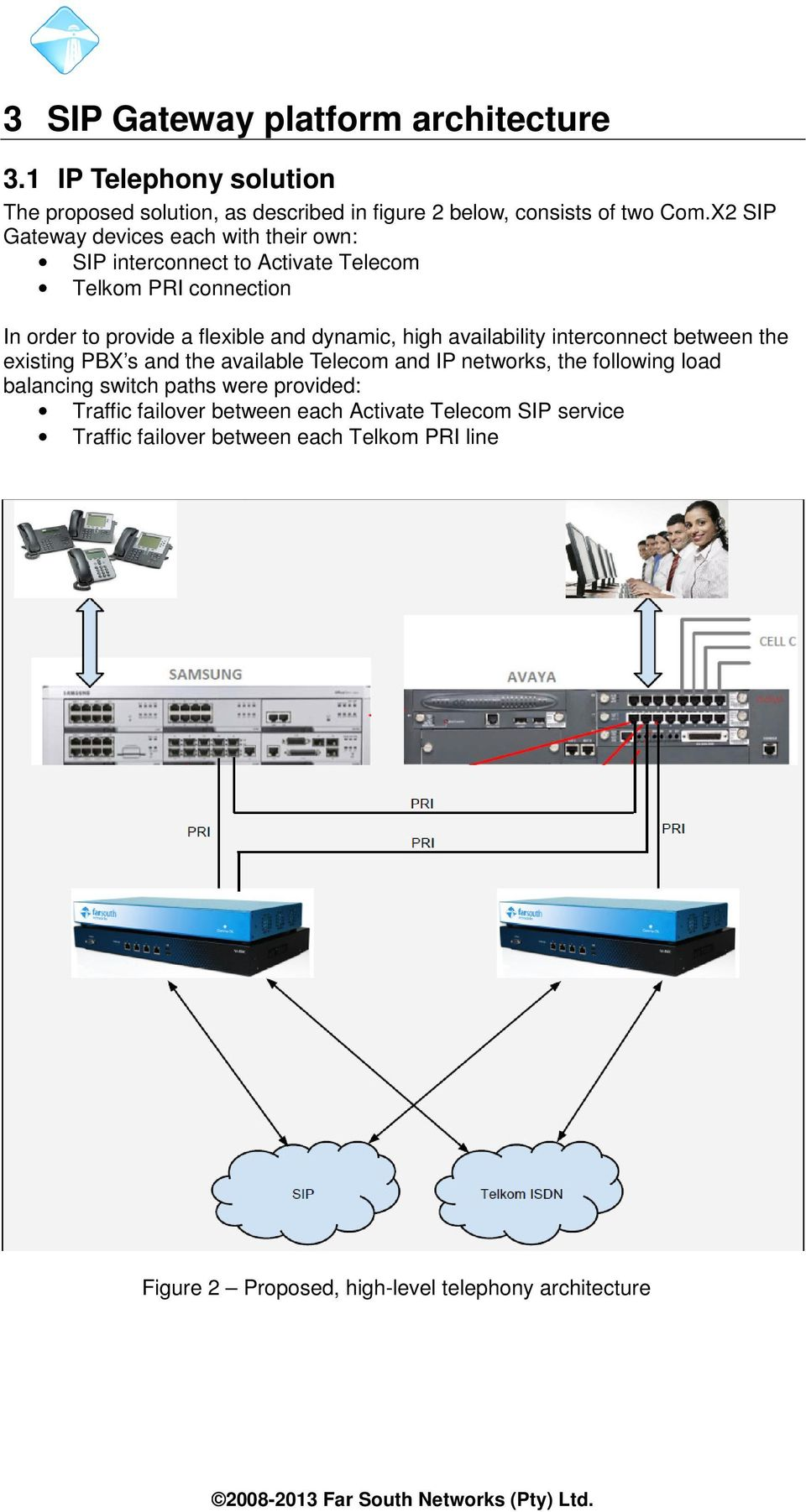 availability interconnect between the existing PBX s and the available Telecom and IP networks, the following load balancing switch paths were provided: