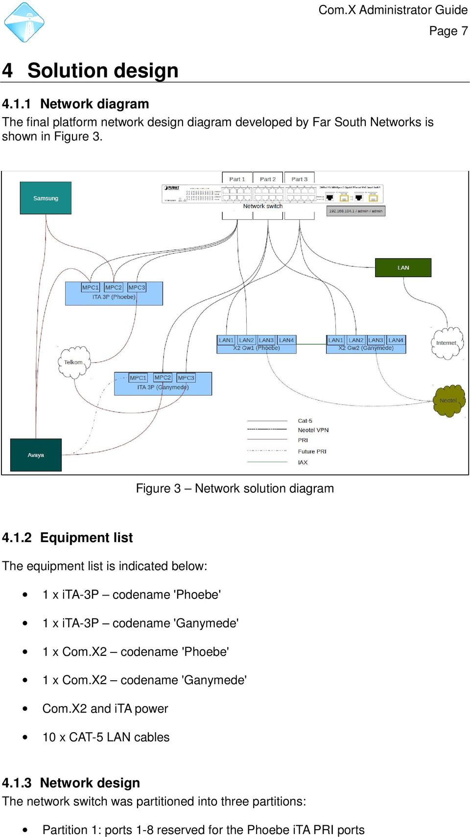 Figure 3 Network solution diagram 4.1.