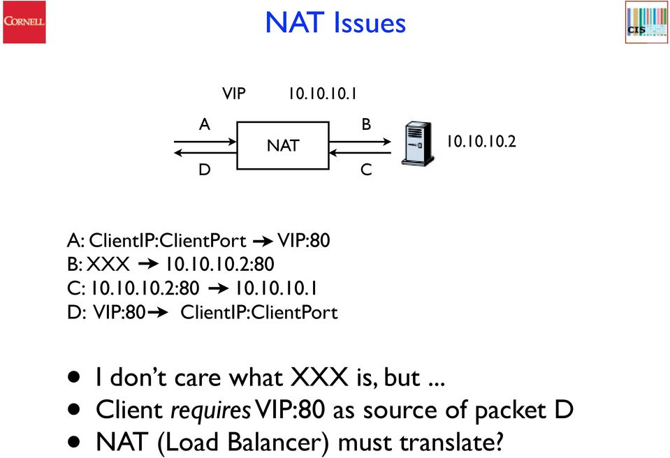 .. Client requires VIP:80 as source of packet D NAT (Load Balancer)