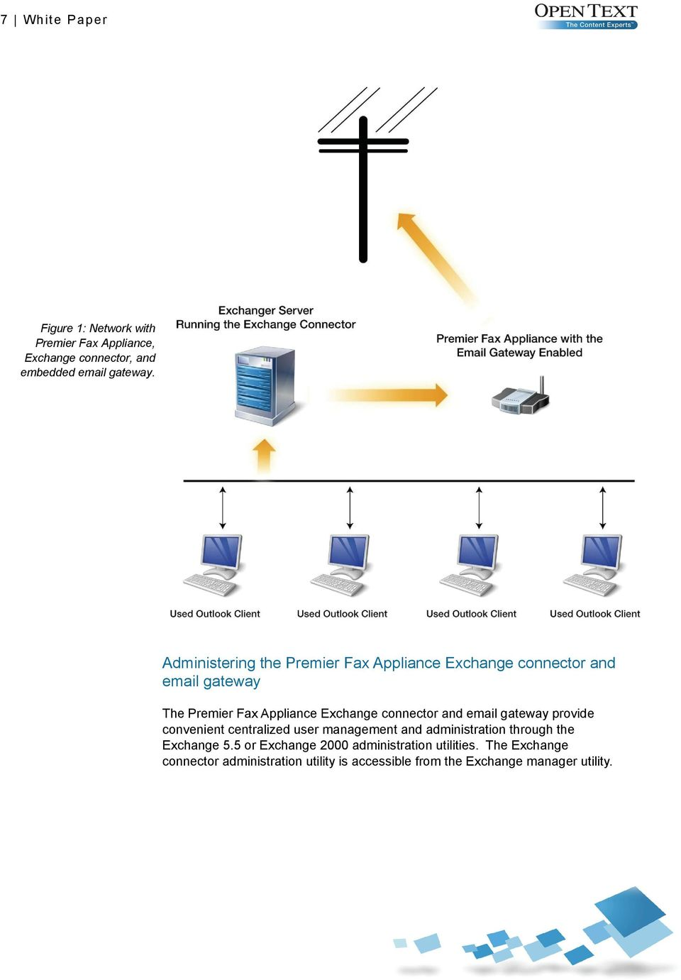connector and email gateway provide convenient centralized user management and administration through the Exchange 5.