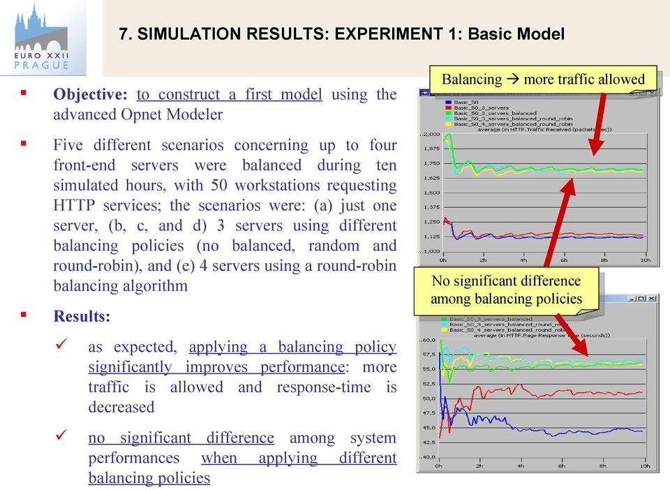 balanced, random and round-robin), and (e) 4 servers using a round-robin balancing algorithm Results: as expected, applying a balancing policy significantly improves performance: more traffic is
