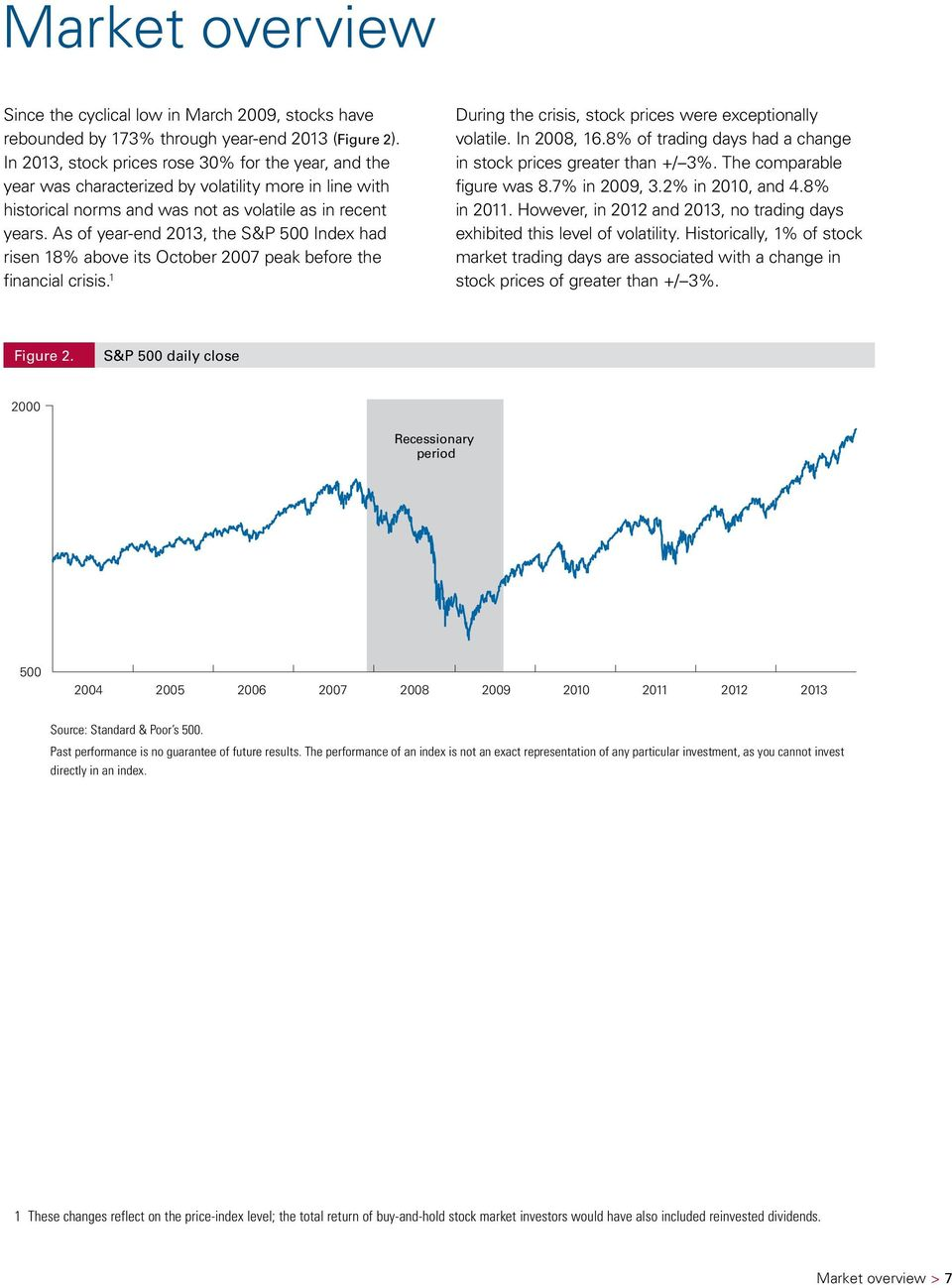 As of year-end 2013, the S&P 500 Index had risen 18% above its October 2007 peak before the financial crisis. 1 During the crisis, stock prices were exceptionally volatile. In 2008, 16.