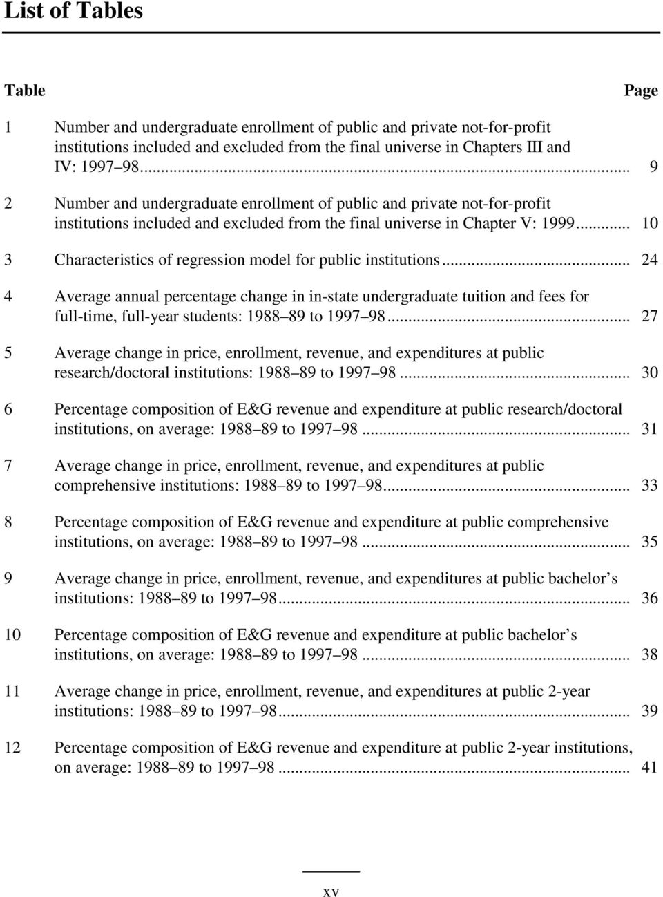 .. 10 3 Characteristics of regression model for public institutions.