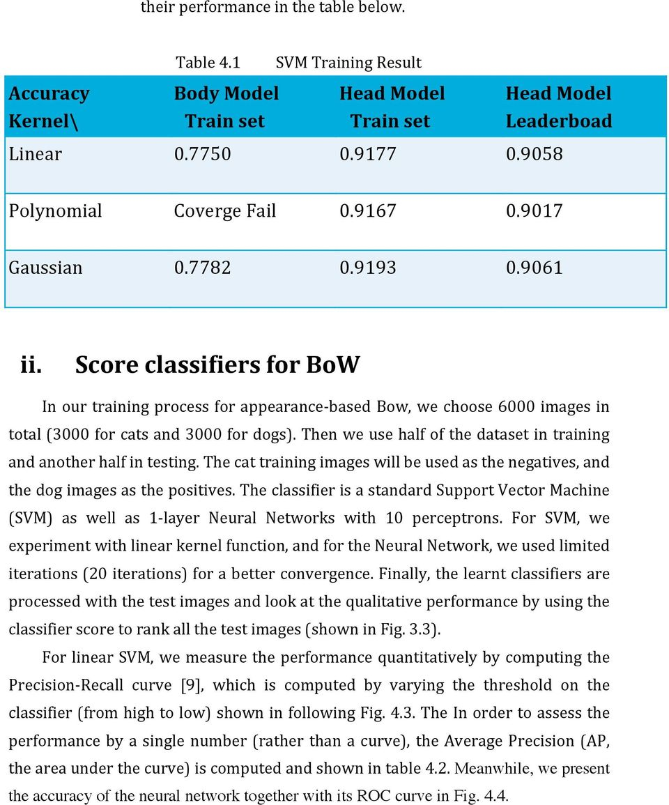 Score classifiers for BoW In our training process for appearance- based Bow, we choose 6000 images in total (3000 for cats and 3000 for dogs).