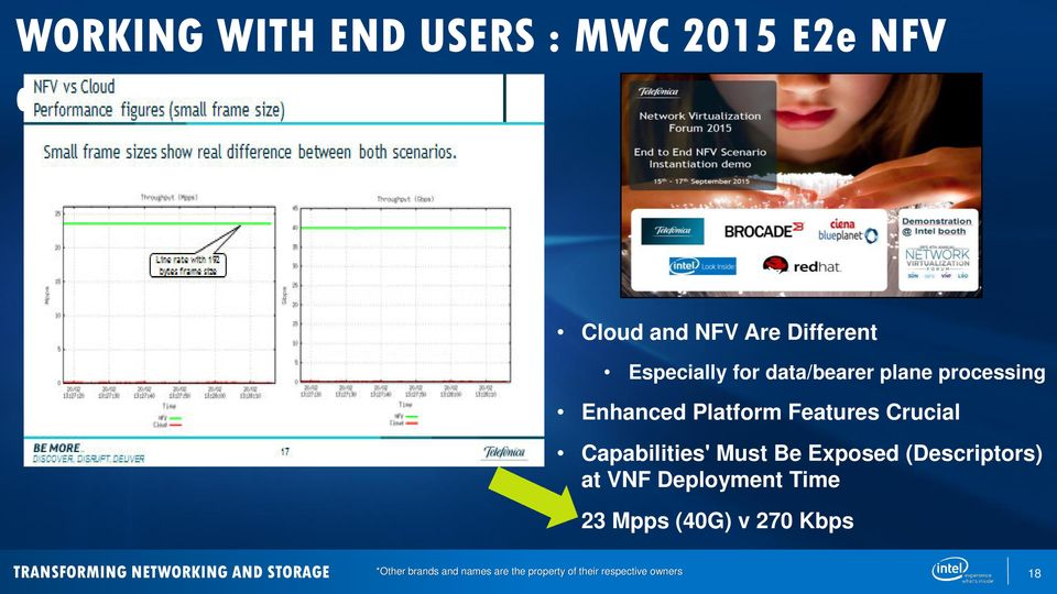 Capabilities' Must Be Exposed (Descriptors) at VNF Deployment Time 23 Mpps (40G) v 270