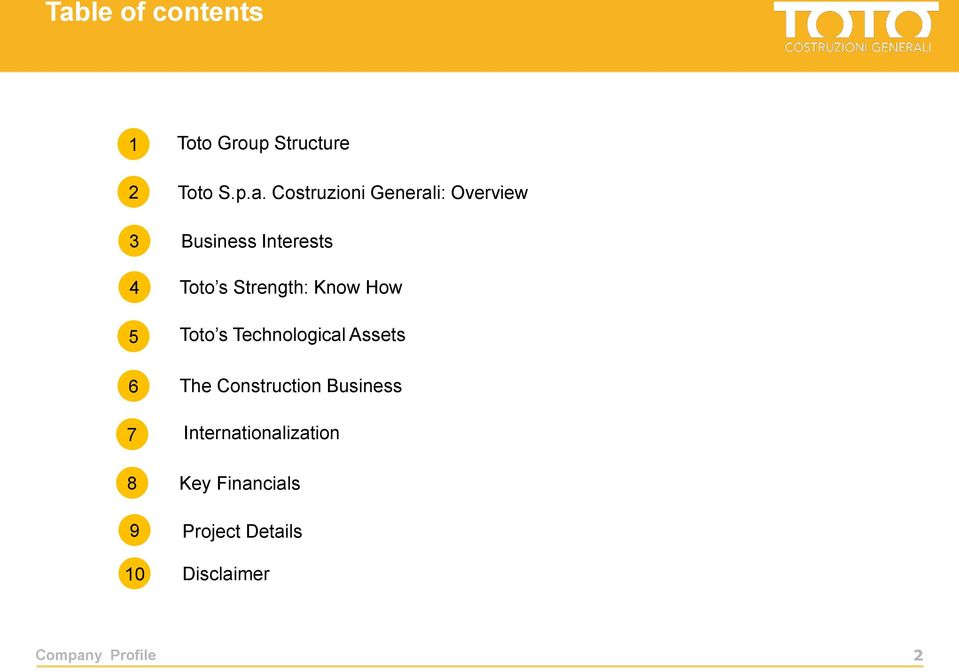 Know How Toto s Technological Assets The Construction Business