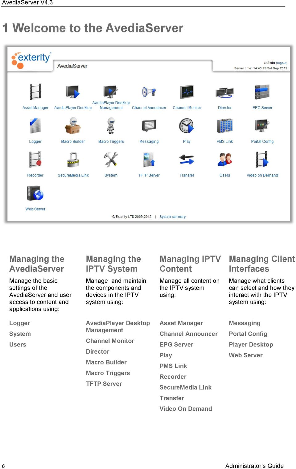 clients can select and how they interact with the IPTV system using: Logger System Users AvediaPlayer Desktop Management Channel Monitor Director Macro Builder Macro Triggers TFTP