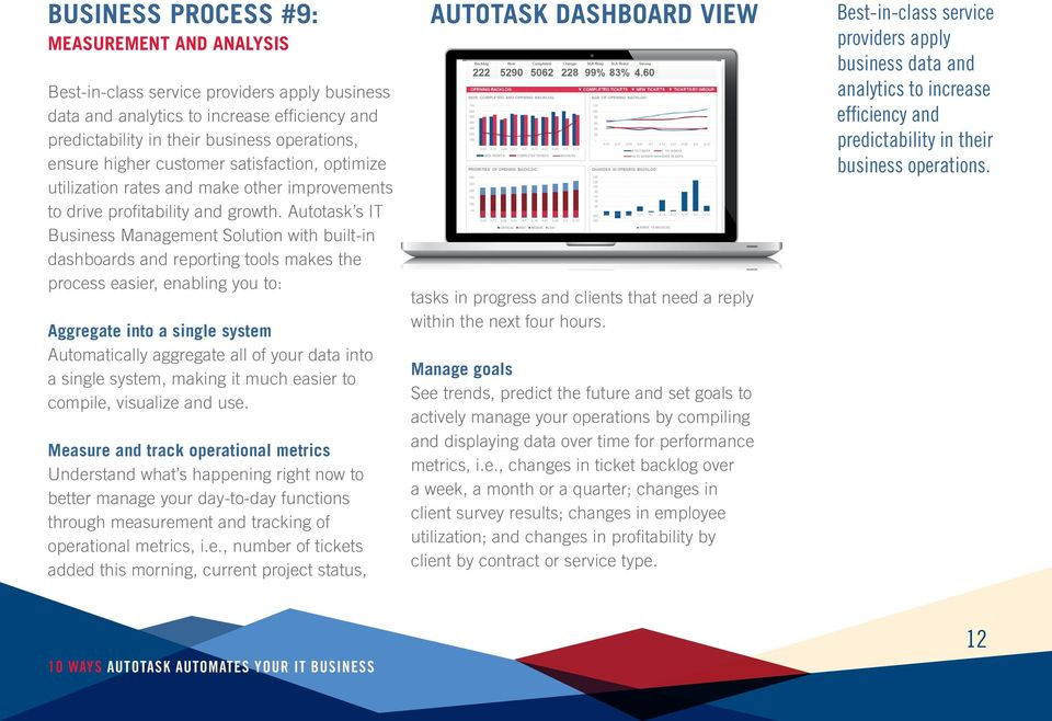 Autotask s IT Business Management Solution with built-in dashboards and reporting tools makes the process easier, enabling you to: Aggregate into a single system Automatically aggregate all of your