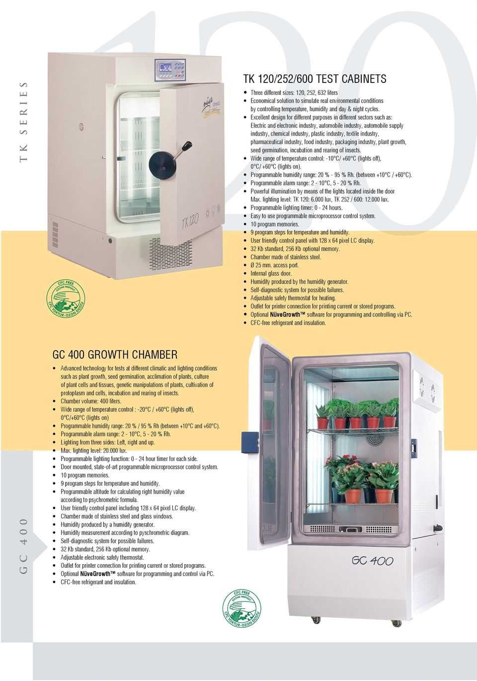 industry, pharmaceutical industry, food industry, packaging industry, plant growth, seed germination, incubation and rearing of insects.