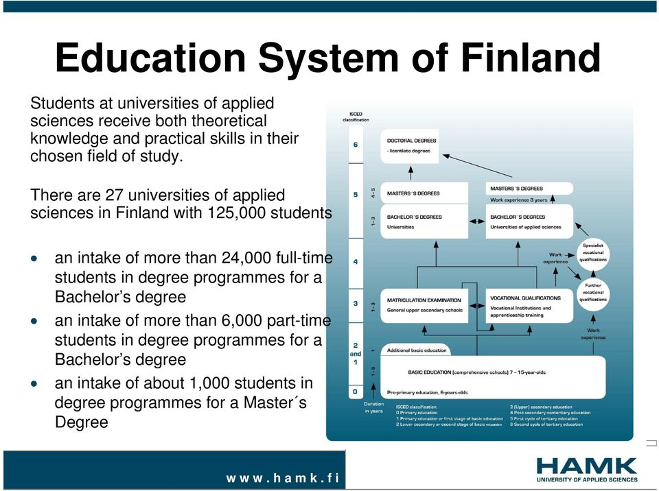 There are 27 universities of applied sciences in Finland with 125,000 students an intake of more than 24,000 full-time