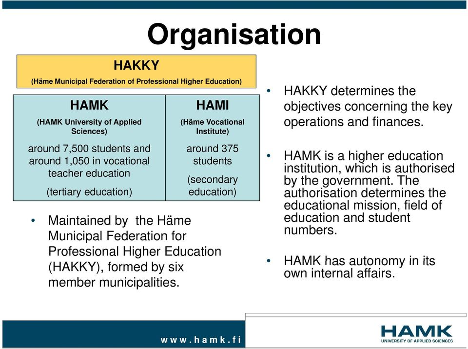 Higher Education (HAKKY), formed by six member municipalities. HAKKY determines the objectives concerning the key operations and finances.