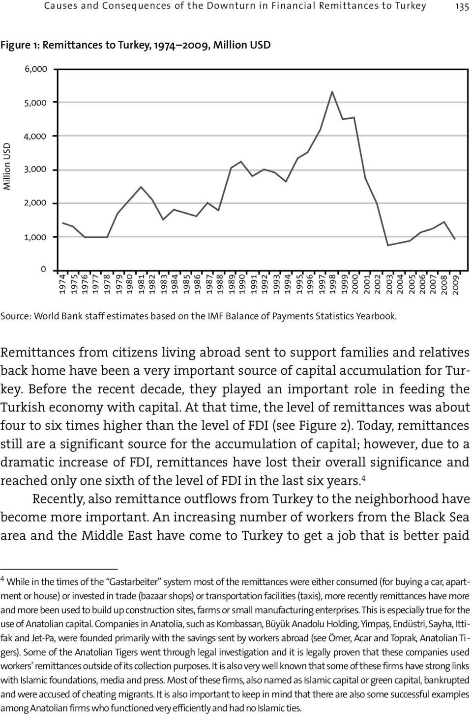 Before the recent decade, they played an important role in feeding the Turkish economy with capital.