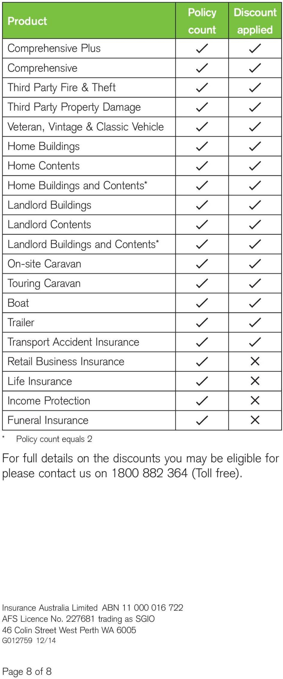 Insurance Life Insurance Income Protection Funeral Insurance * Policy count equals 2 Policy count Discount applied For full details on the discounts you may be eligible for