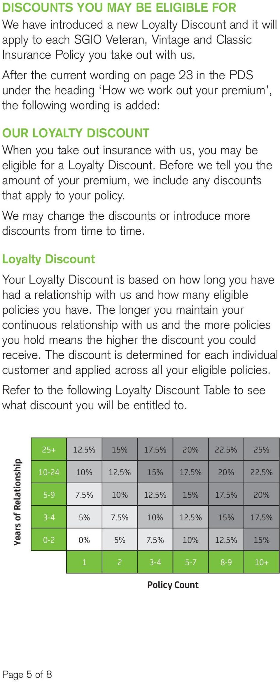 eligible for a Loyalty Discount. Before we tell you the amount of your premium, we include any discounts that apply to your policy.