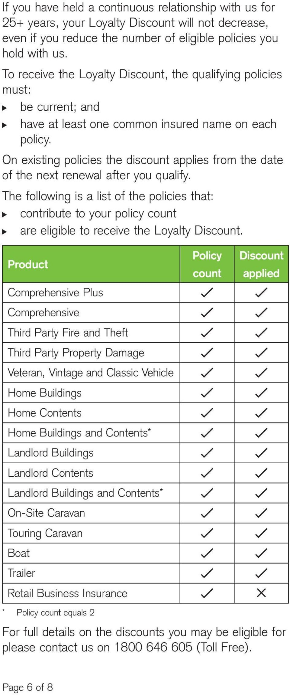 On existing policies the discount applies from the date of the next renewal after you qualify.