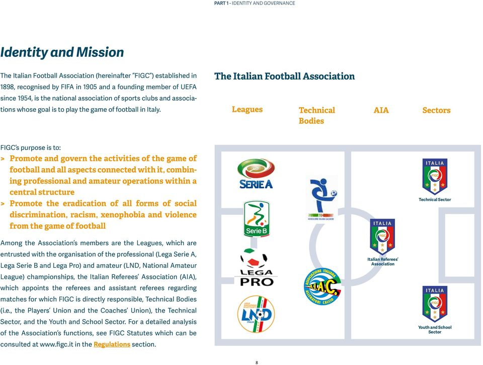 Leagues Technical Bodies AIA Sectors FIGC s purpose is to: > Promote and govern the activities of the game of football and all aspects connected with it, combining professional and amateur operations