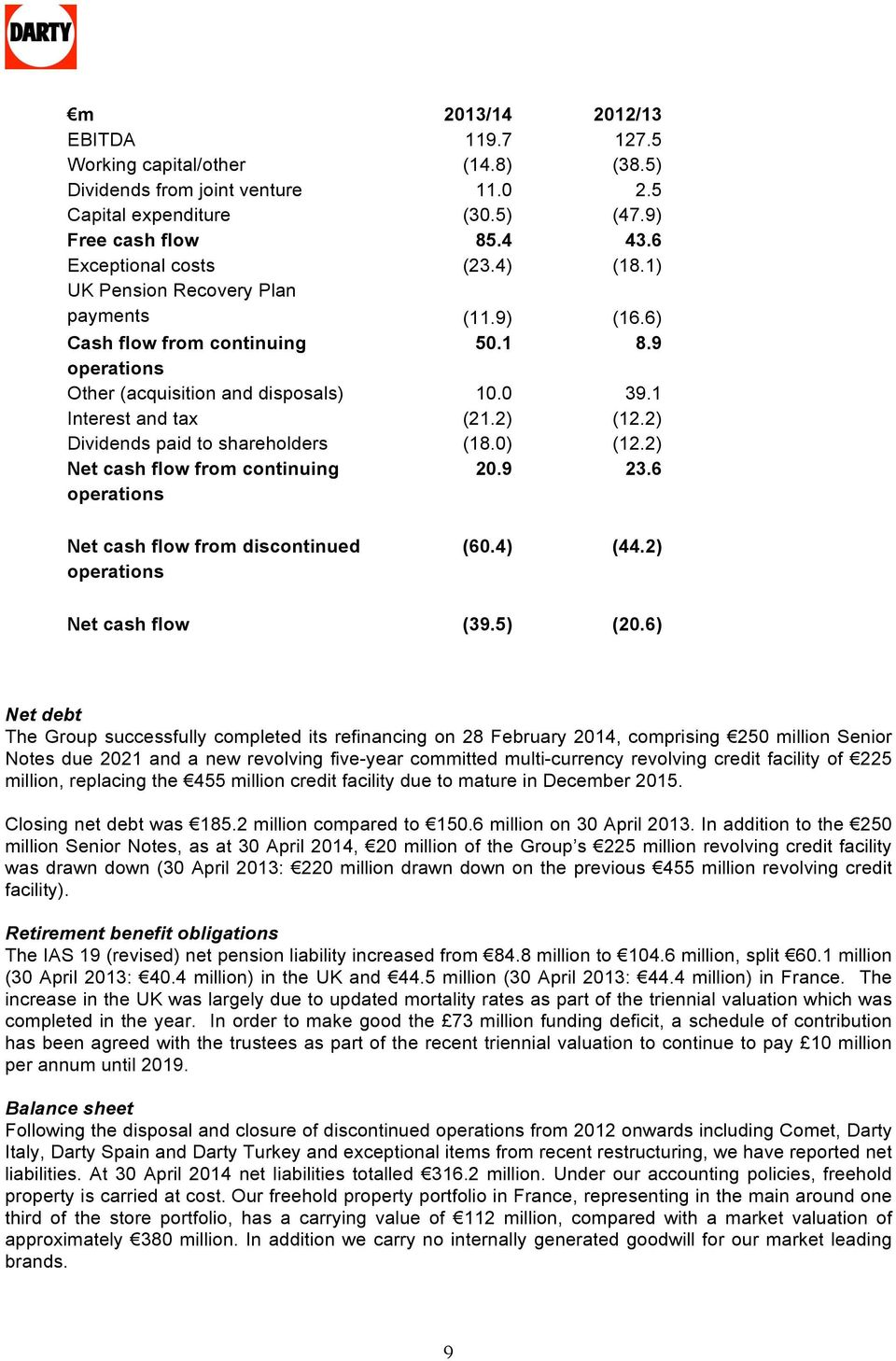 1 Interest and tax (21.2) (12.2) Dividends paid to shareholders (18.0) (12.2) Net cash flow from continuing operations 20.9 23.6 Net cash flow from discontinued operations (60.4) (44.
