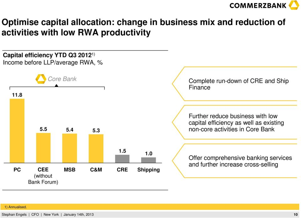 4 5.3 Further reduce business with low capital efficiency as well as existing non-core activities in Core Bank PC CEE