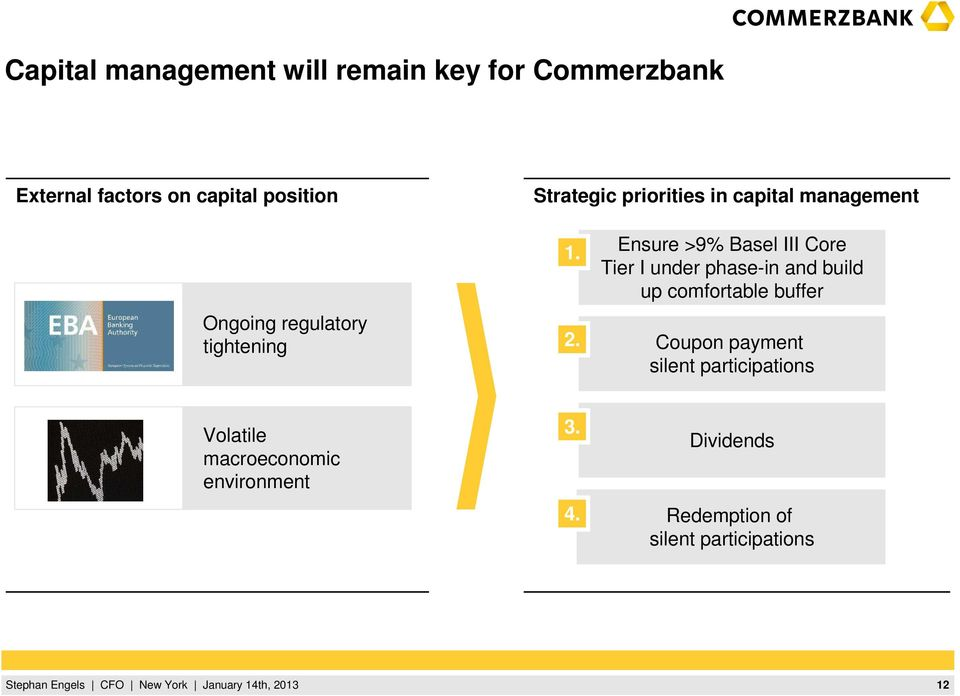 Ensure >9% Basel III Core Tier I under phase-in and build up comfortable buffer Coupon payment silent