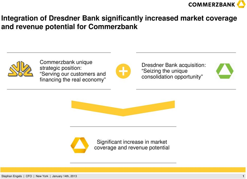 customers and financing the real economy Dresdner Bank acquisition: Seizing the