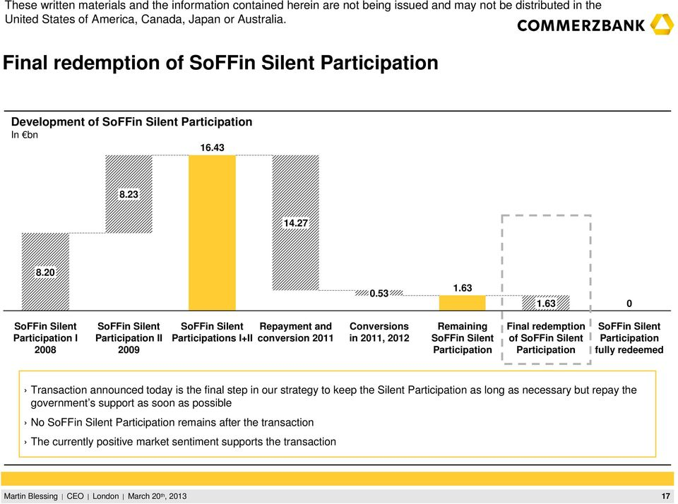 SoFFin Silent Participation Final redemption of SoFFin Silent Participation SoFFin Silent Participation fully redeemed Transaction announced today is the final step in our strategy
