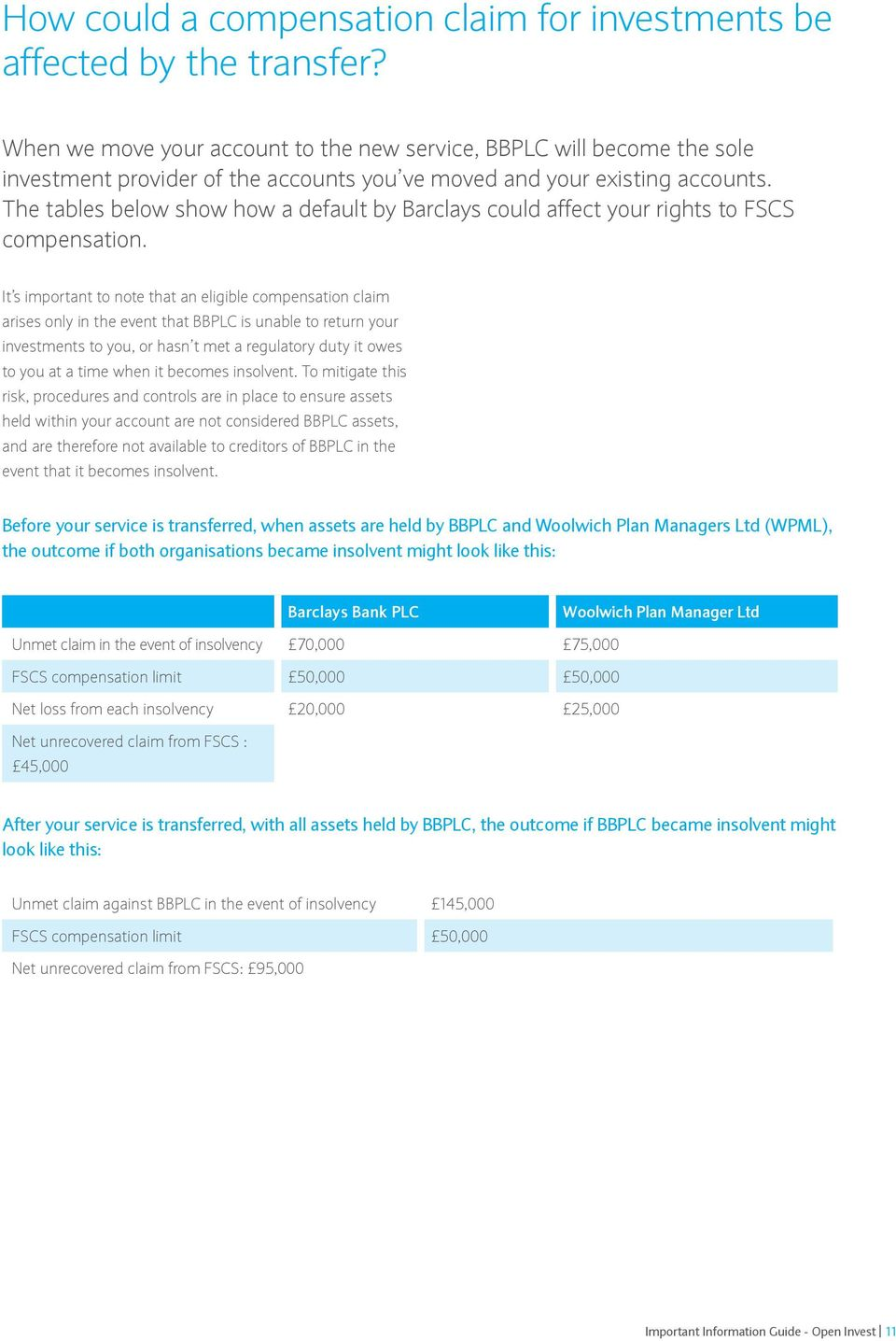 The tables below show how a default by Barclays could affect your rights to FSCS compensation.