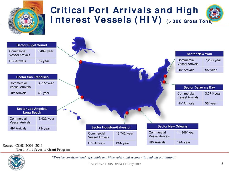 Arrivals HIV Arrivals 3,925/ year 40/ year 6,429/ year 73/ year Source: CGBI 2004-2011 Tier I Port Security Grant Program Sector Houston-Galveston Commercial Vessel Arrivals HIV