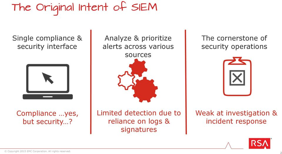 Analyze & prioritize alerts across various sources Limited detection due
