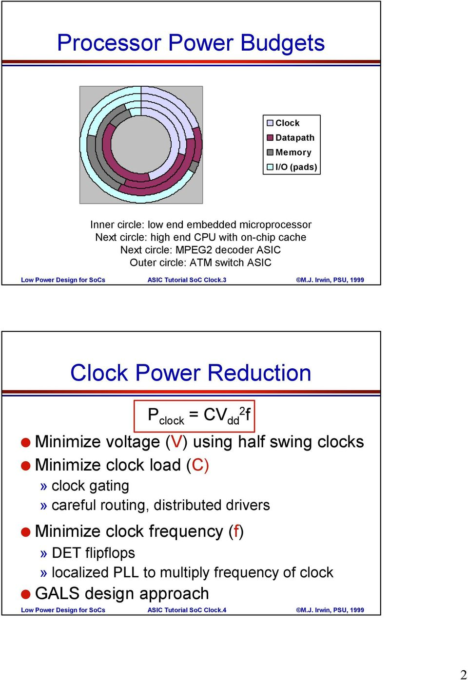 3 Power Reduction P clock = CV dd2 f Minimize voltage (V) using half swing clocks Minimize clock load (C)» clock gating» careful routing,