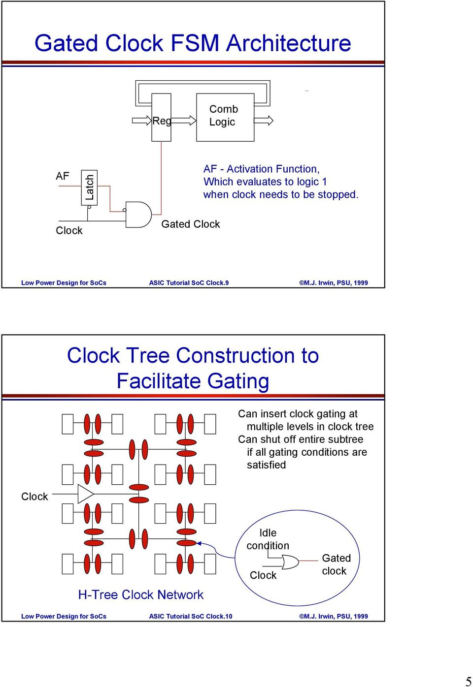 9 Tree Construction to Facilitate Gating Can insert clock gating at multiple levels in clock tree Can shut