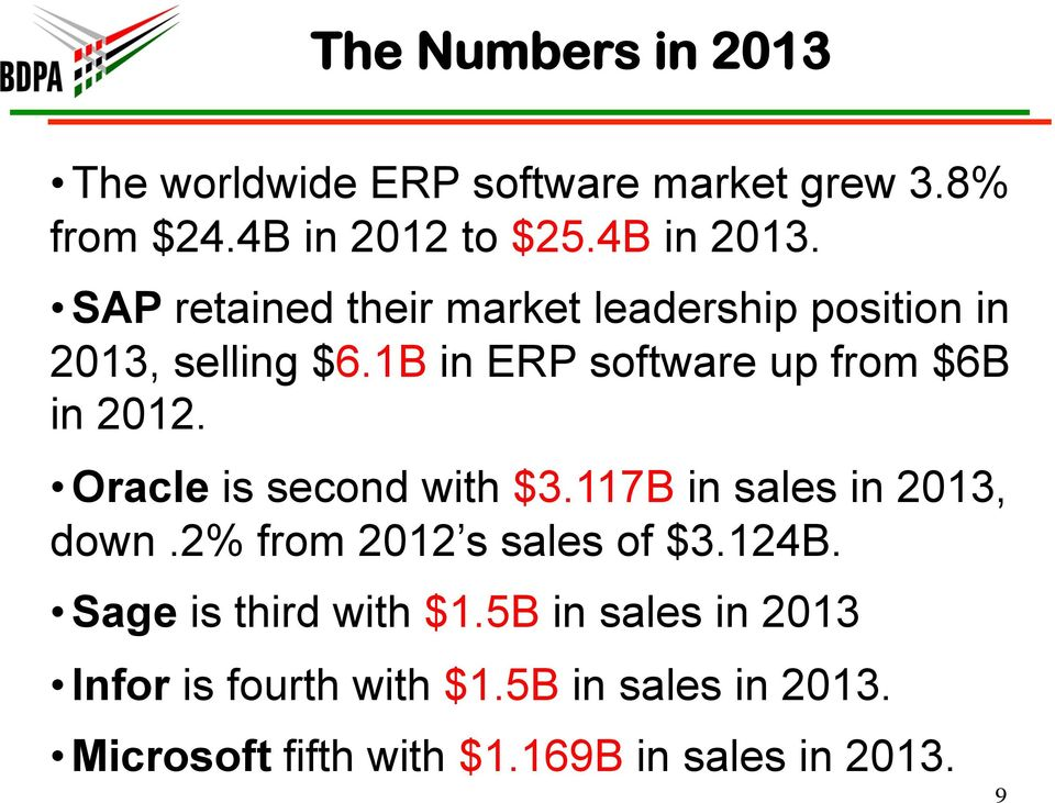 Oracle is second with $3.117B in sales in 2013, down.2% from 2012 s sales of $3.124B. Sage is third with $1.