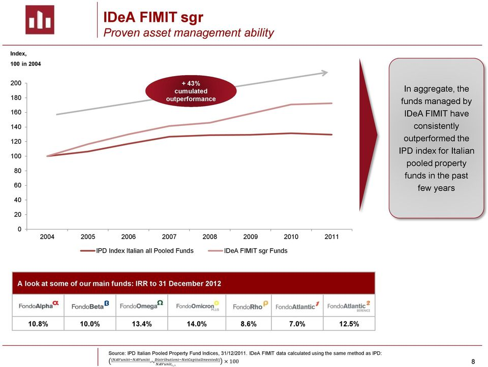all Pooled Funds IDeA FIMIT sgr Funds A look at some of our main funds: IRR to 31 December 2012 10.8% 10.0% 13.4% 14.0% 8.6% 7.0% 12.