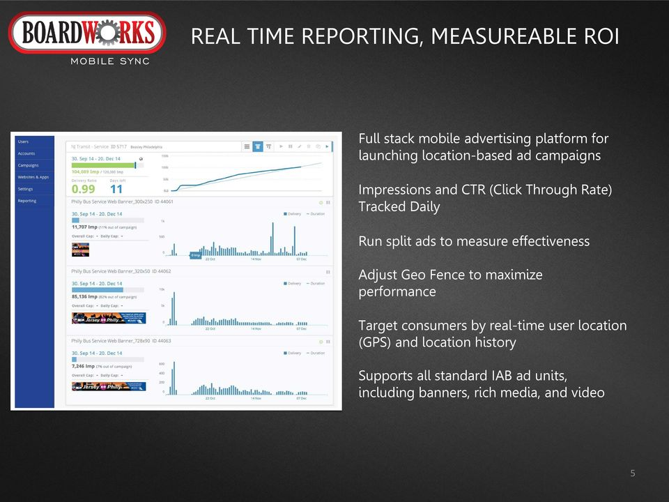 measure effectiveness Adjust Geo Fence to maximize performance Target consumers by real-time user