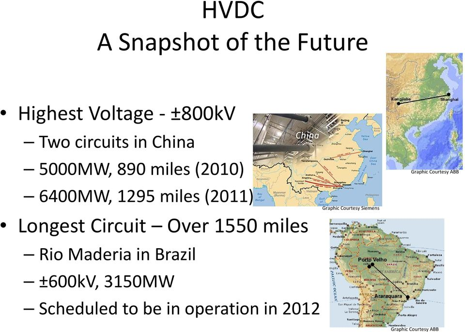 (2011) Longest Circuit Over 1550 miles Rio Maderia in Brazil ±600kV,