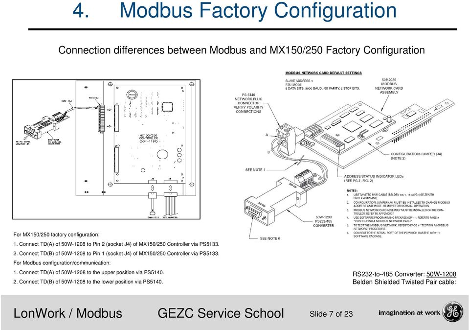 For Modbus configuration/communication: 1. Connect TD(A) of 50W-1208 to the upper position via PS5140. 2.